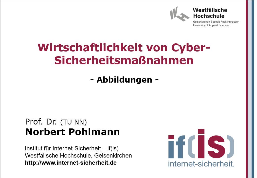 Abbildungen-Vorlesung-Wirtschaftlichkeit von Cyber-Sicherheitsmaßnahmen - Prof. Norbert Pohlmann