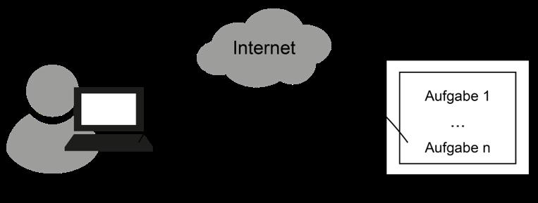 Cyber Security Challenge Online Wettbewerb - Prof. Norbert Pohlmann
