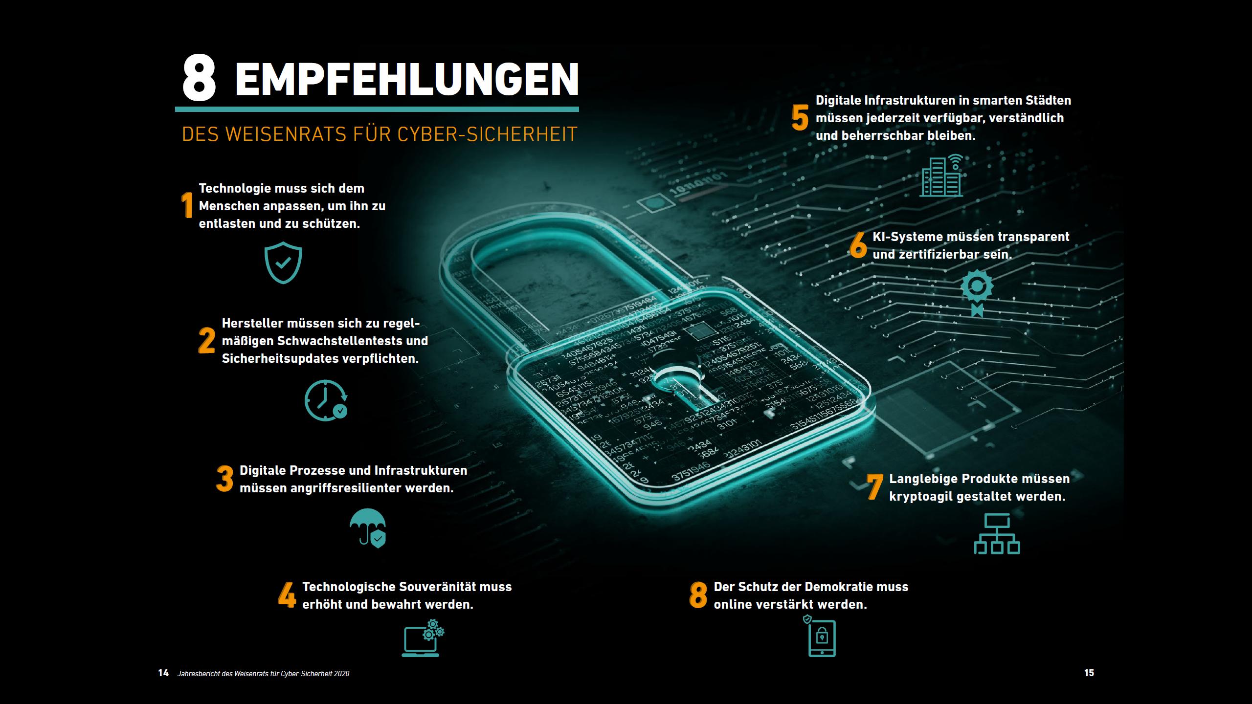 Empfehlungen des Weisenrats für Cyber-Sicherheit 2020 - Prof. Norbert Pohlmann