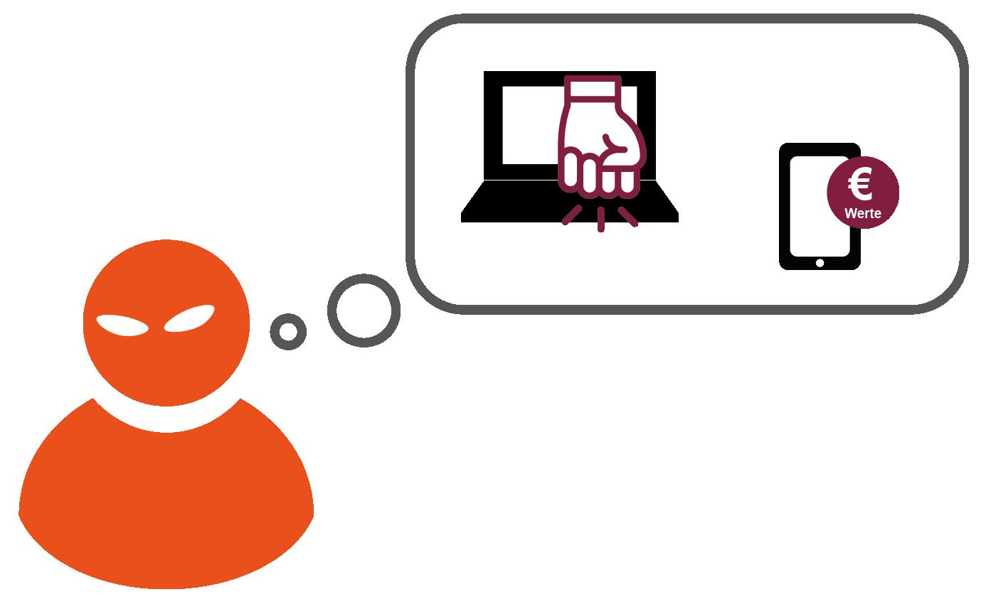 """Symbol für """"Angreifer - Motivation"""" – Glossar Cyber-Sicherheit – Prof. Norbert Pohlmann"""