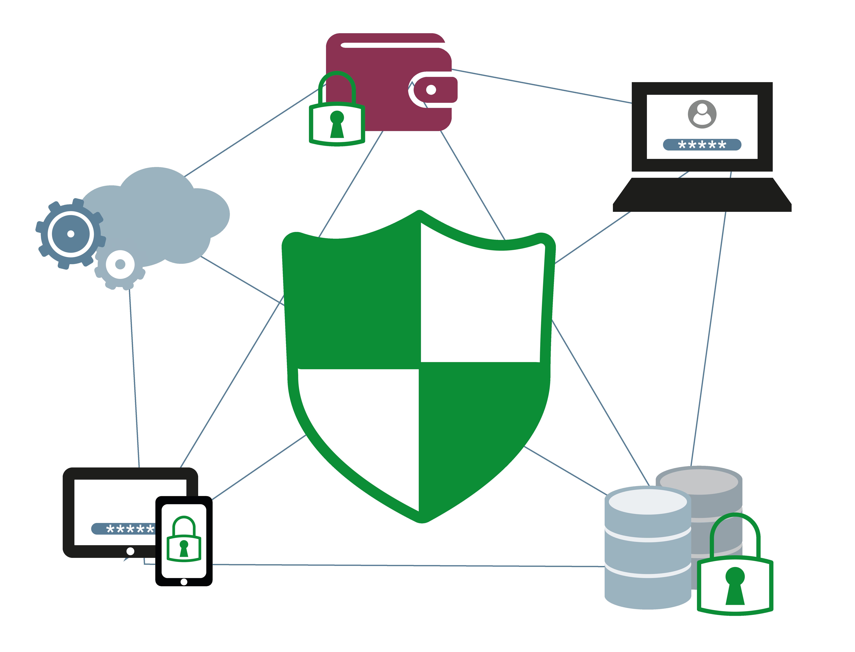 Glossar Cyber-Sicherheit - Cyber-Sicherheitslösungen - Prof. Norbert Pohlmann