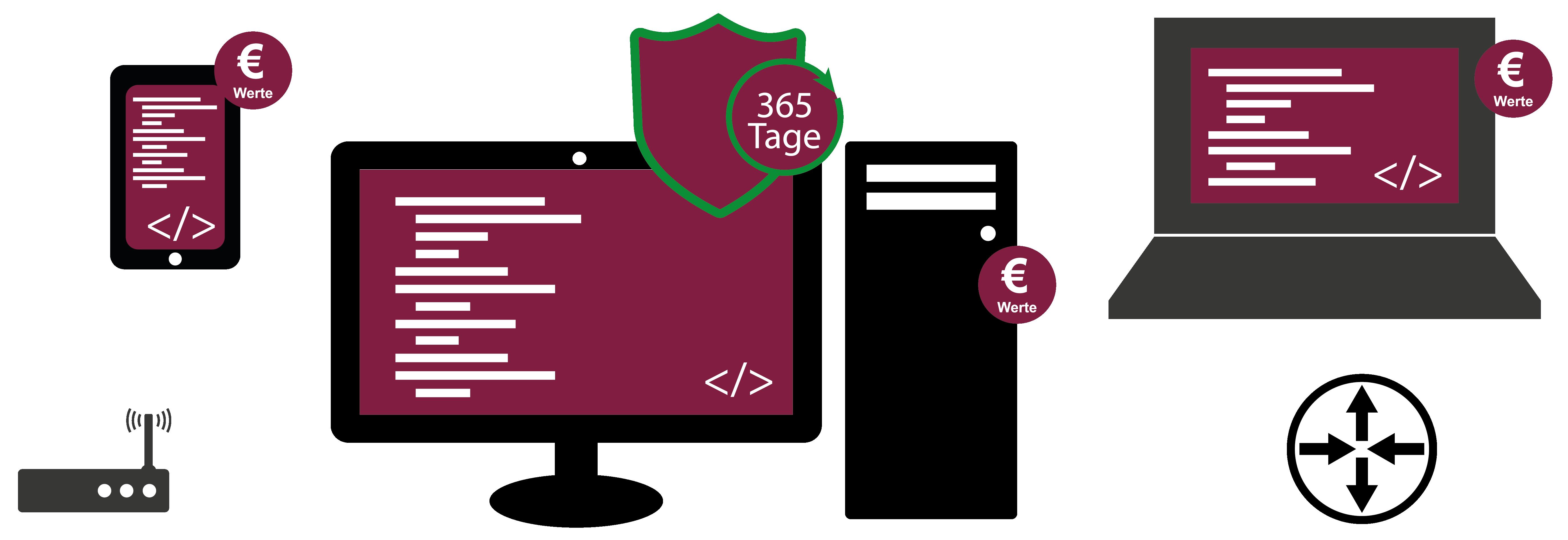 IT-Sicherheit – Glossar Cyber-Sicherheit – Prof. Norbert Pohlmann