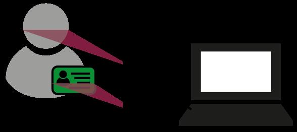 Identifikation / Identitätsfeststellung – Glossar Cyber-Sicherheit – Prof. Norbert Pohlmann