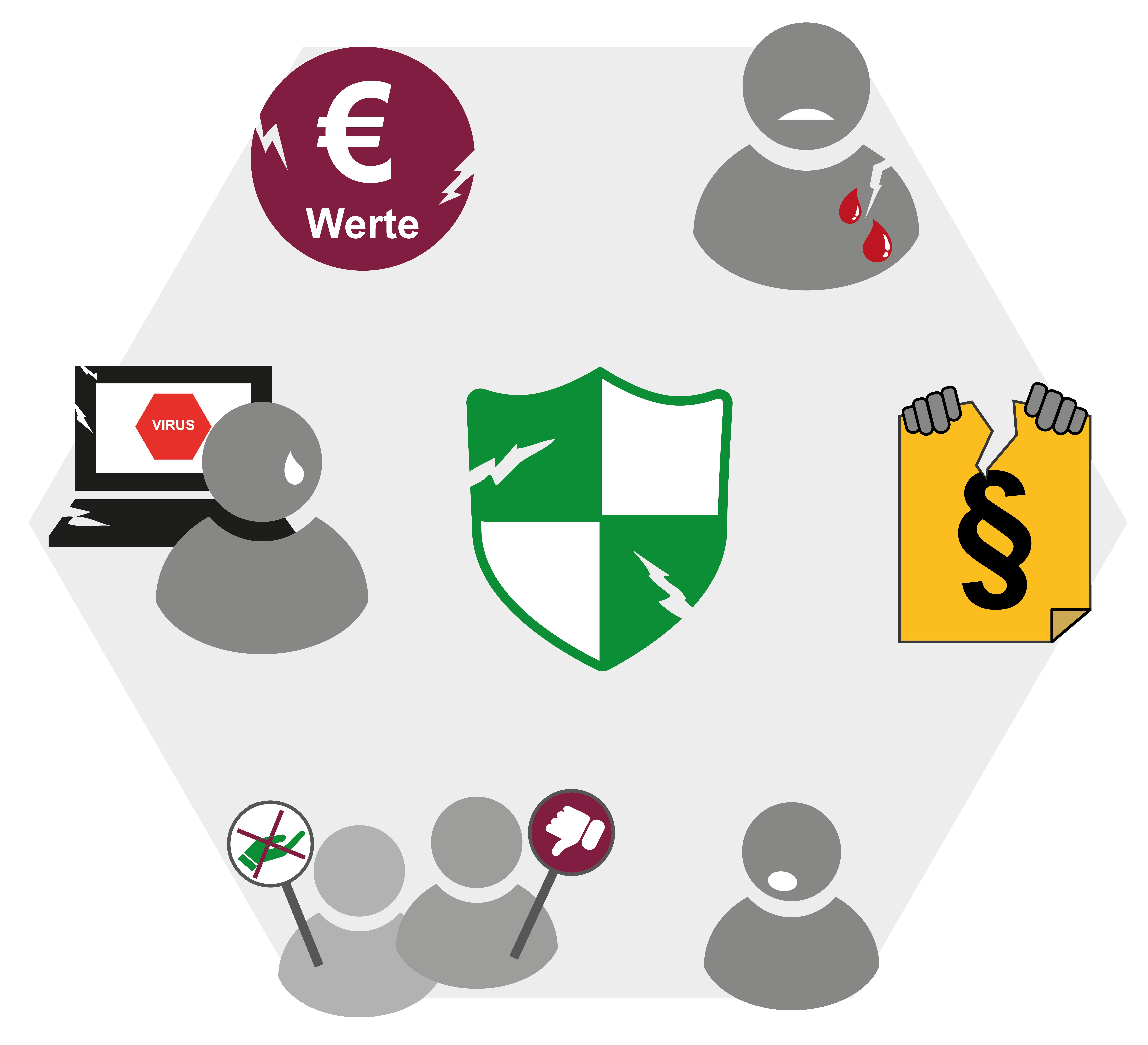 Cyber-Sicherheitsschaden – Glossar Cyber-Sicherheit – Prof. Norbert Pohlmann