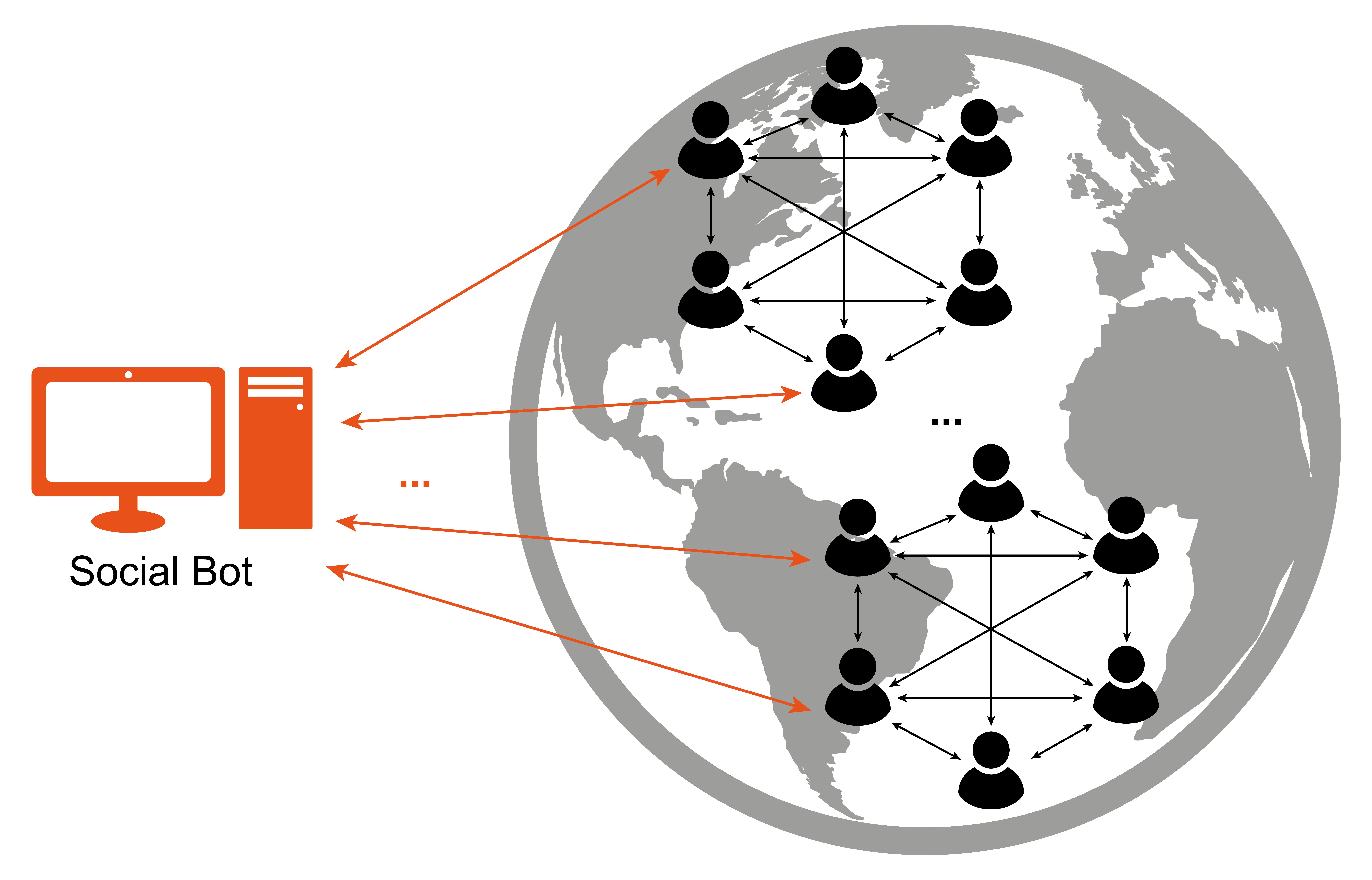 Social Bot - Chatbot – Glossar Cyber-Sicherheit – Prof. Norbert Pohlmann