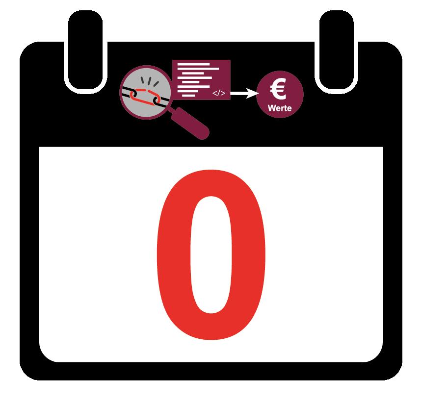 Zero-Day-Exploit - Glossar Cyber-Sicherheit - Prof. Norbert Pohlmann