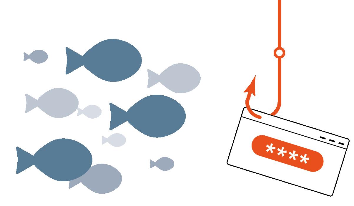 Phishing - Glossar Cyber-Sicherheit - Prof. Norbert Pohlmann