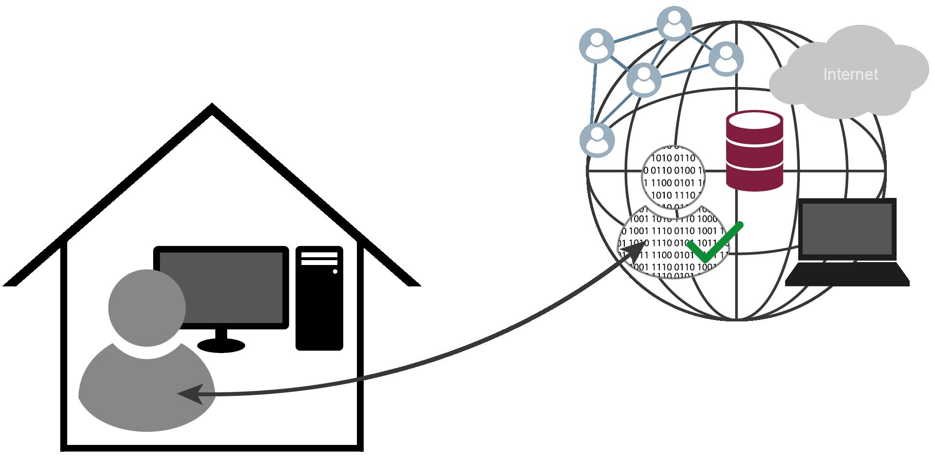 Abgeleitete Identität - Glossar Cyber-Sicherheit - Prof. Norbert Pohlmann
