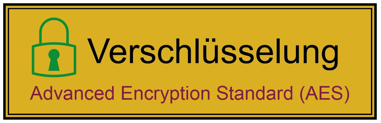 Advanced Encryption Standard (AES) - Glossar Cyber-Sicherheit - Prof. Norbert Pohlmann
