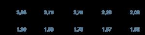 Buchstabenpaareverteilung für das deutsche Alphabet - Glossar Cyber-Sicherheit - Prof. Norbert Pohlmann