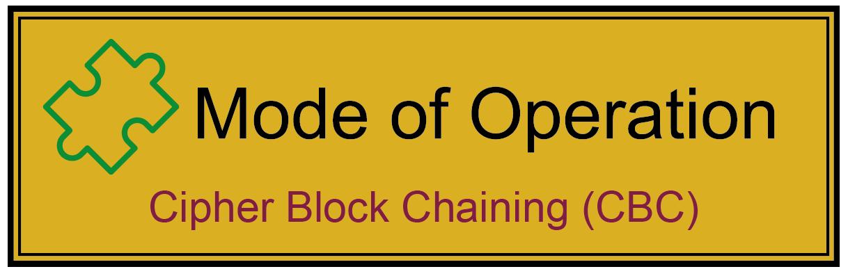 Cipher Block Chaining Mode (CBC-Mode) - Glossar Cyber-Sicherheit - Prof. Norbert Pohlmann