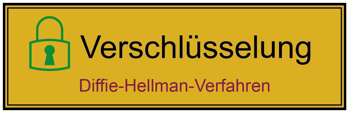 Diffie-Hellman-Verfahren - Glossar Cyber-Sicherheit - Prof. Norbert Pohlmann