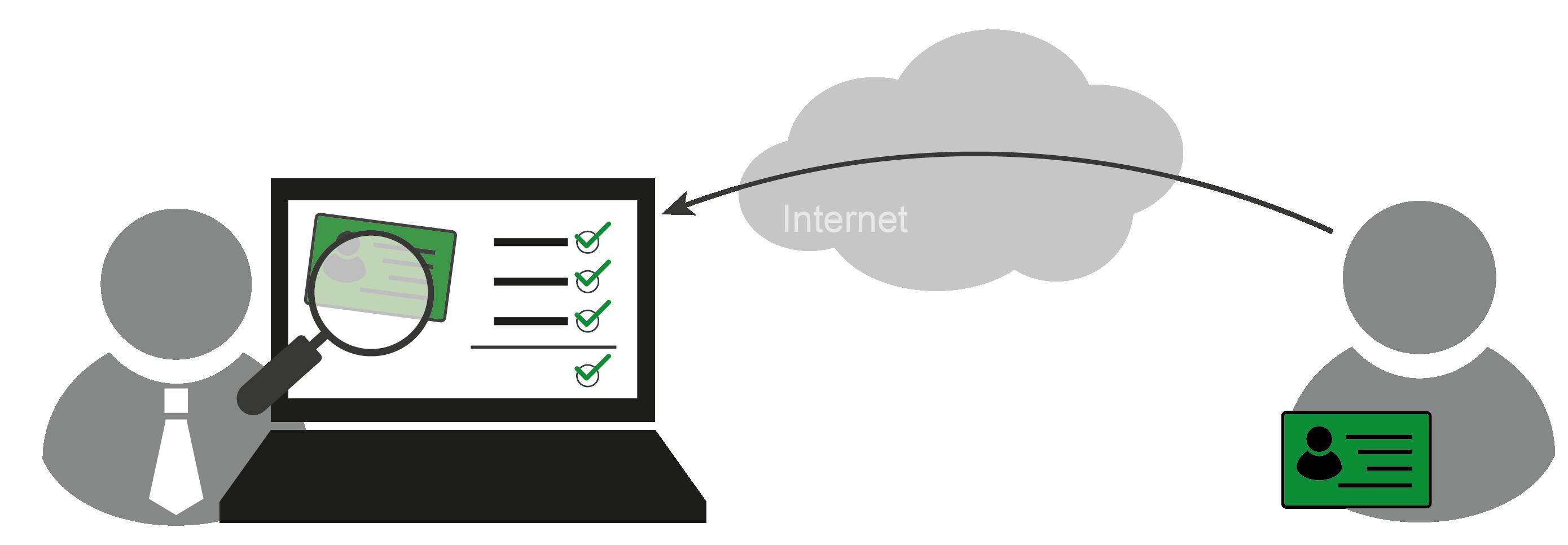 Fernidentifizierung - Glossar Cyber-Sicherheit - Prof. Norbert Pohlmann