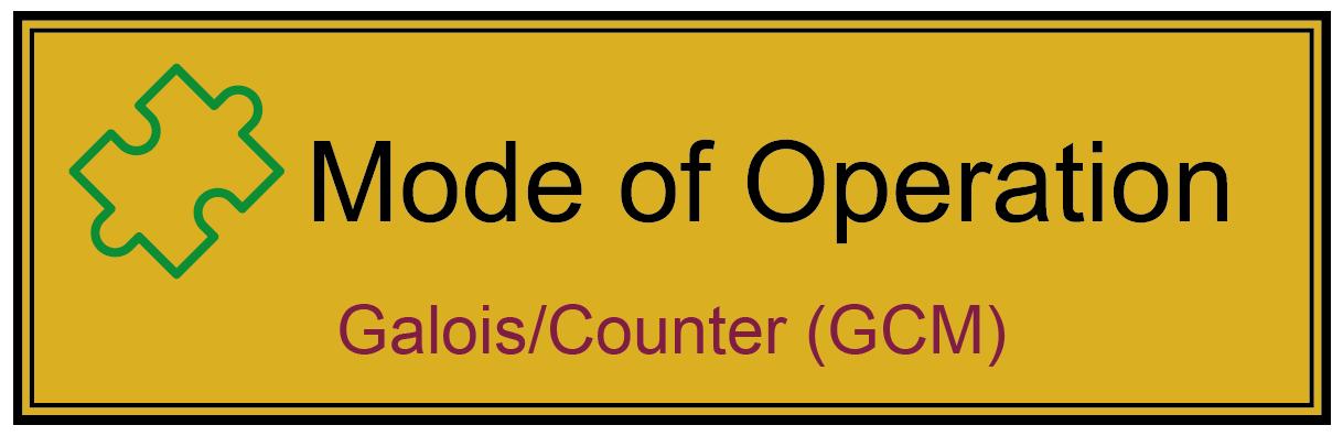 GaloisCounter Mode (GCM-Mode) - Glossar Cyber-Sicherheit - Prof. Norbert Pohlmann