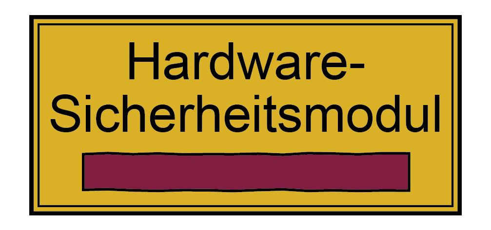Hardware-Sicherheitsmodul - Glossar Cyber-Sicherheit - Prof. Norbert Pohlmann