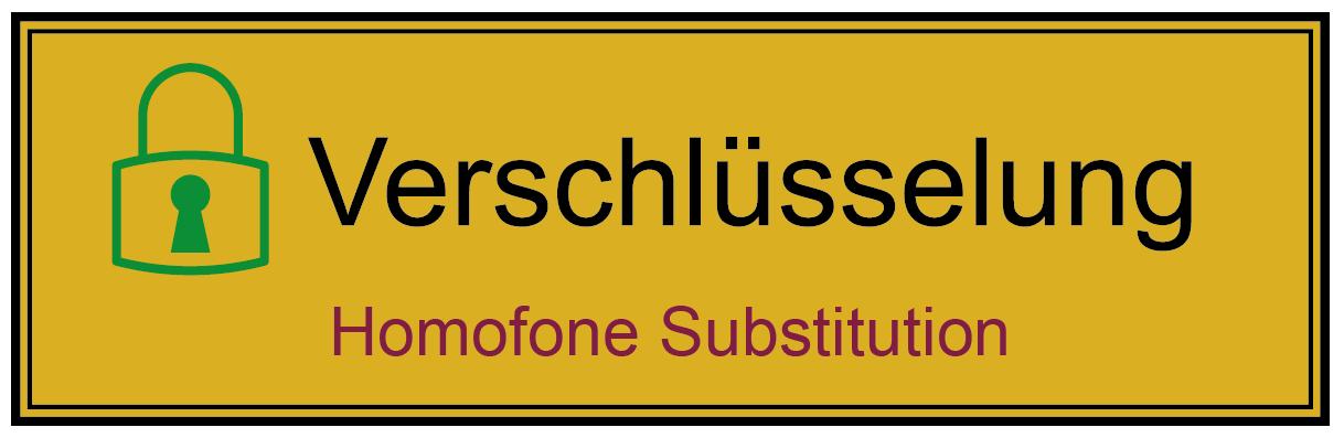 Homofone Substitutionen - Glossar Cyber-Sicherheit - Prof. Norbert Pohlmann
