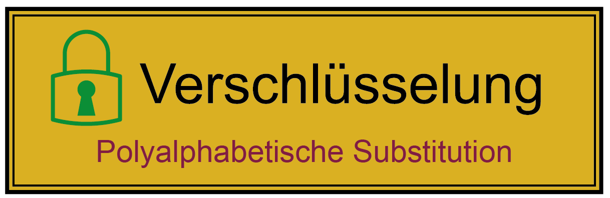 Polyalphabetische Substitution - Glossar Cyber-Sicherheit - Prof. Norbert Pohlmann