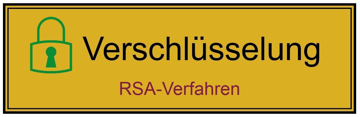 RSA-Verfahren - Glossar Cyber-Sicherheit - Prof. Norbert Pohlmann