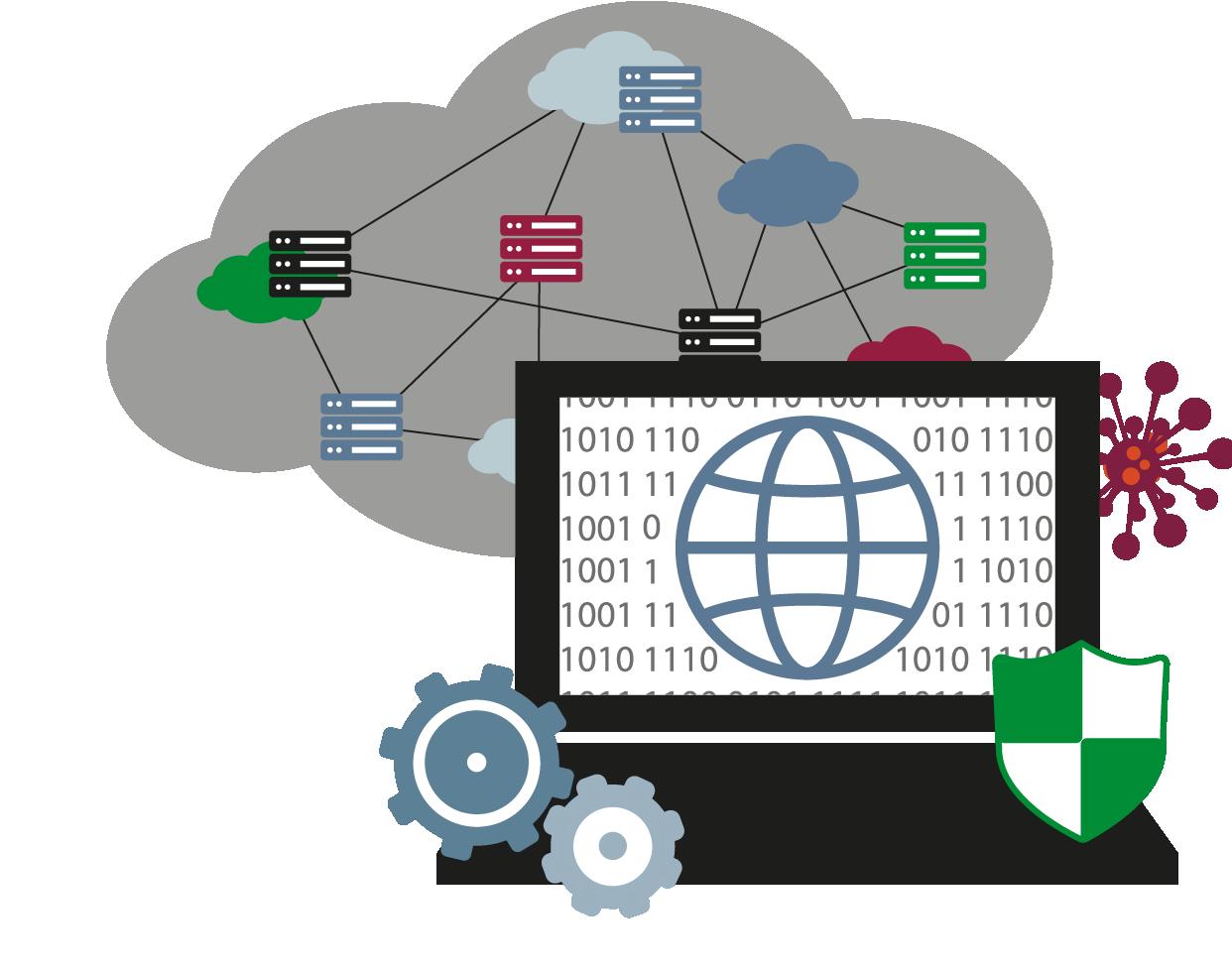 Cyber-Raum - Glossar Cyber-Sicherheit - Prof. Norbert Pohlmann