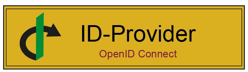 OpenID Connect - Glossar Cyber-Sicherheit - Prof. Norbert Pohlmann